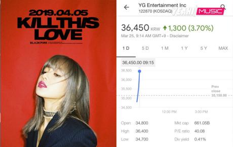 """Chỉ mới tung ảnh """"thả thính"""" comeback, Lisa đã cứu YG một bàn thua trong thấy sau loạt scandal"""